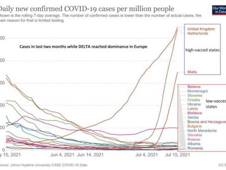接種率が高い国でコロナが急増
