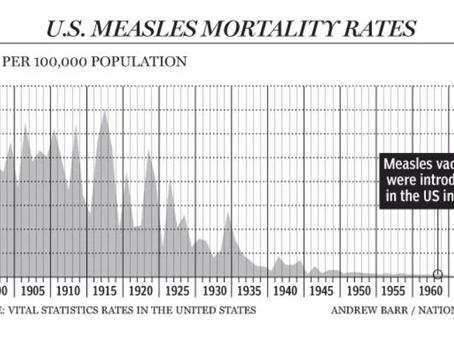 麻疹(はしか)の常識は変えられた