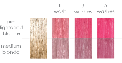Light Pink Hair Color Clenditioner Conditioner Keracolor
