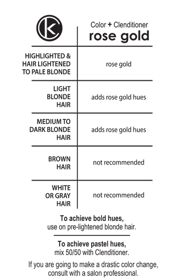 rose-gold-chart-01.png
