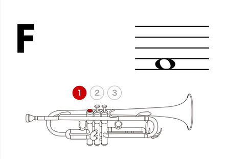 trumpet F fingering.jpg