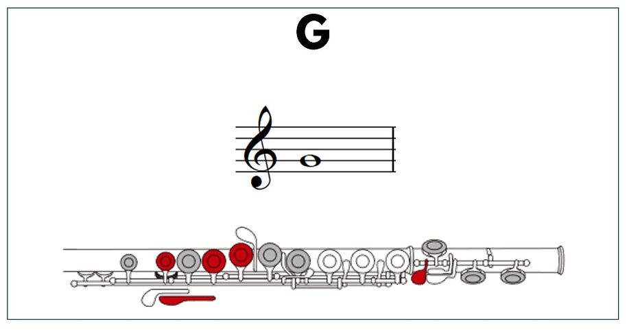 Flute fingers G.jpg