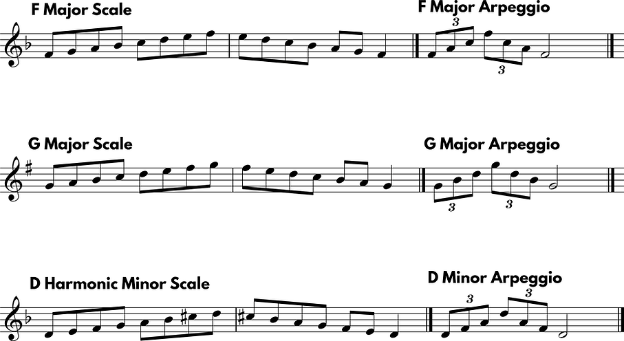 Unit 8 Flute.png