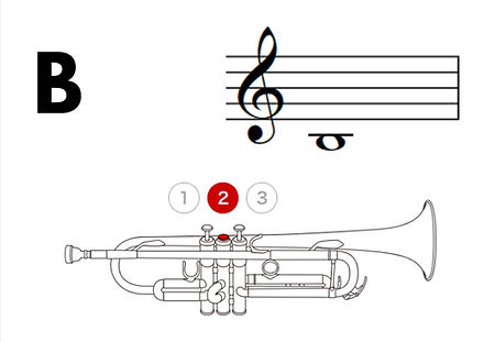 trumpet fingerings B.jpg