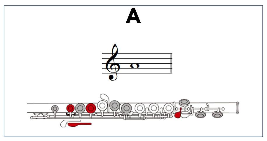Flute fingers A.jpg