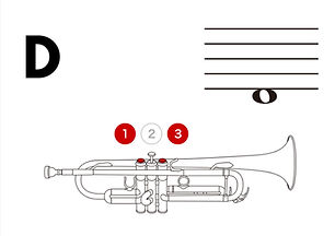 trumpet fingerings D.jpg