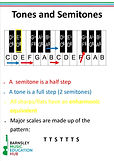 Tones and Semitones Downloadable Screens