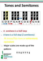 Tones and Semitones Downloadable Screens