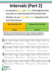Intervals  Worksheet Part 2 Screenshot.j
