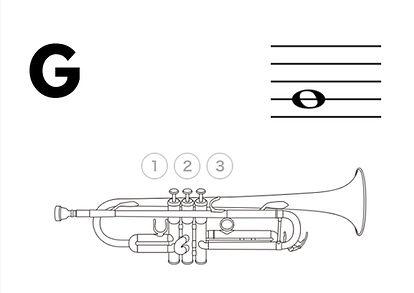 trumpet G fingering.jpg