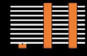 jar test results plot