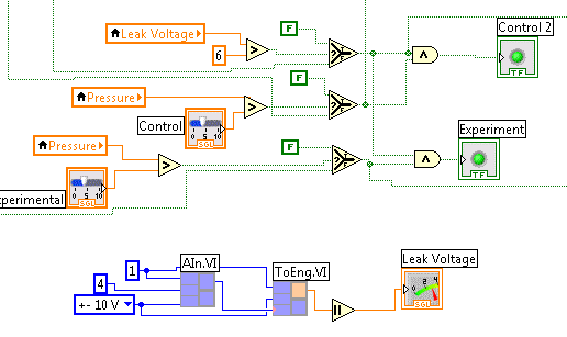 water alarm labview