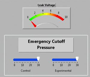 water alarm labview