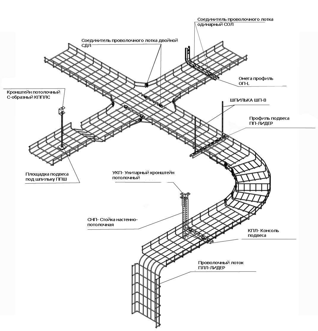 Пример построения трассы ЛИДЕР