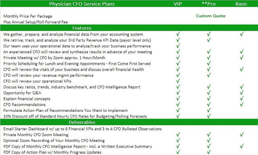 The Healthcare CFO's Physician CFO Servi