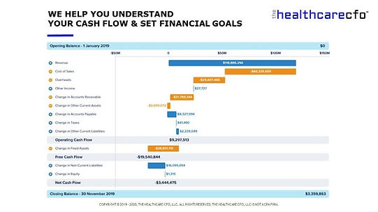 The Healthcare CFO Cash Flow Forecast an