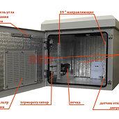 ШКУП шкаф уличный, климатический навесной в базовой комплектации