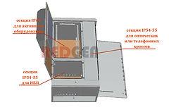 Схема размещения отсеков в MSAN шкафу