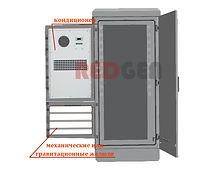Шкаф MSAN с отсеком оборудованном кондиционером и отсеком с гравитационными шторками