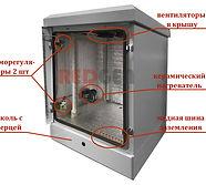 Уличный климатический шкаф ШКУ-Н1 в базовой комплектации