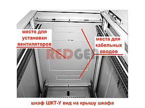 вид на крышу шкафа ШТК-У.jpg