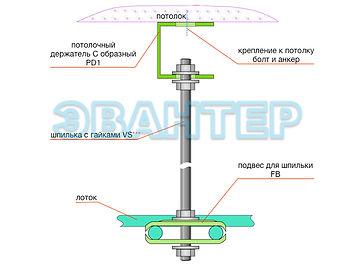 схема монтажа лотка к потолку через шпил