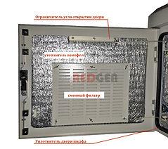 устройство двери шкафа ШКУ-Н1