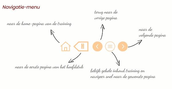 navigatie-menu.png