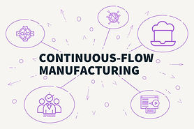 illustration of a mind map with icons representing continuous flow manufacturing
