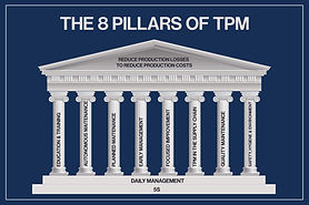 illustration of pillars with the words making up the total productive maintenance process