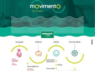 Unimed GF lança programas de promoção à saúde em formato online