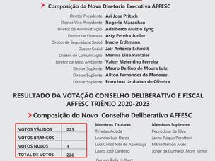 Resultado Eleições AFFESC