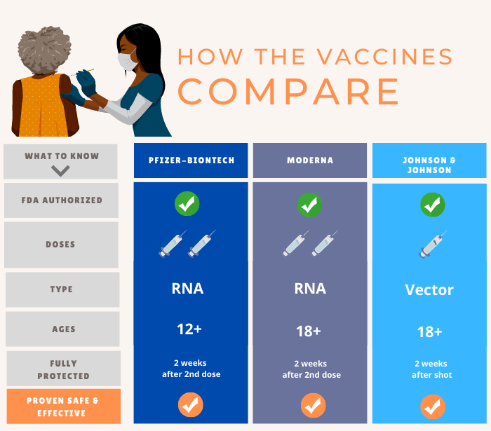 vaccine chart small 527.png