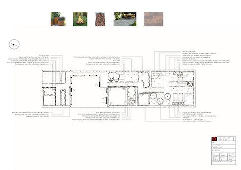 Garden design - master layout plan