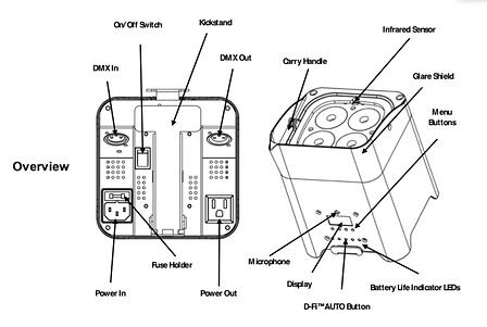 Wireless Up-Light