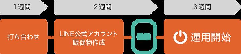 導入の流れ.png