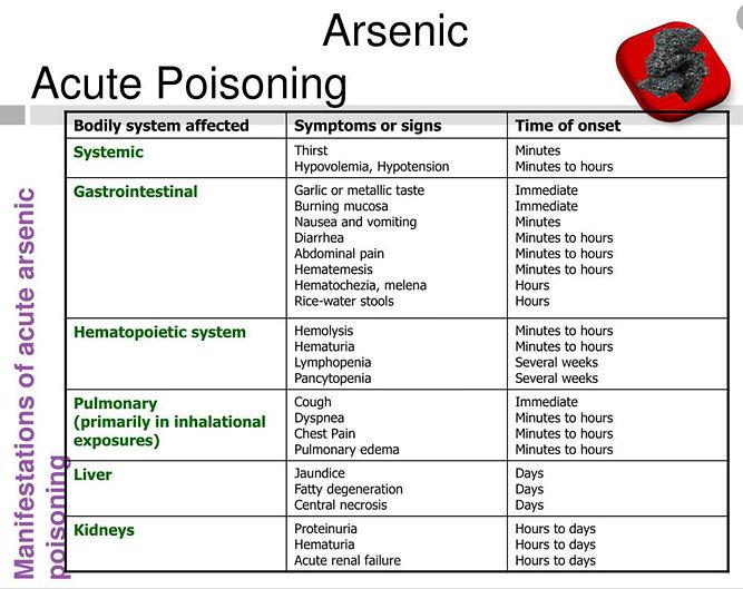 carey arsenic sx.jpeg