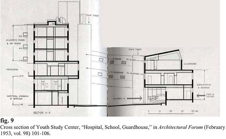 ysc diagram 1953.jpg