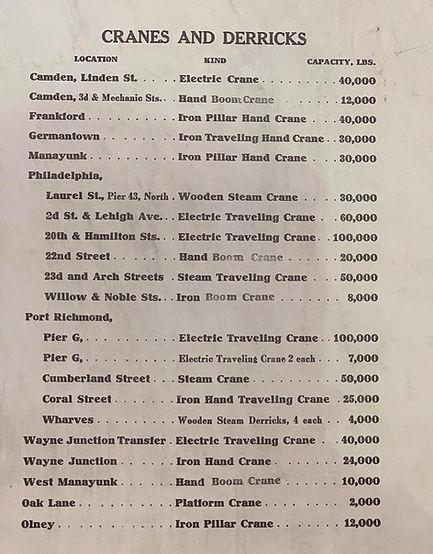 Crane Capacities 1920 crop.jpg