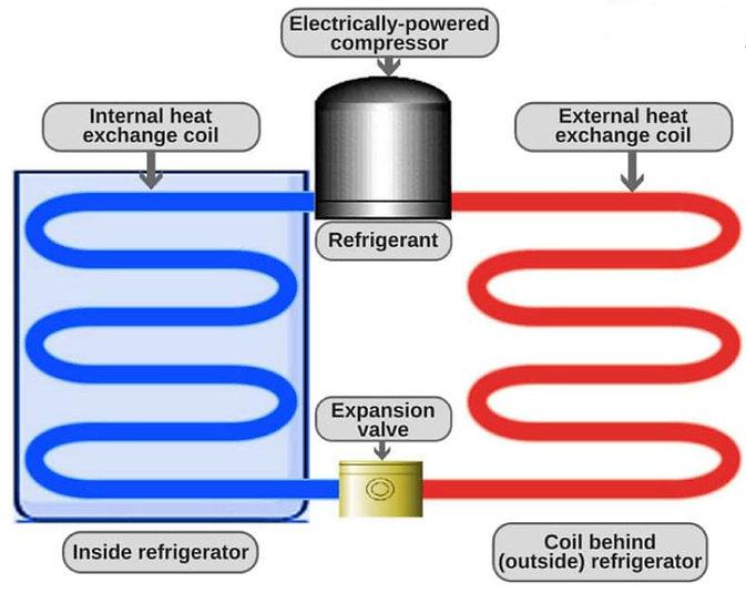 refrigerator schematic.jpeg