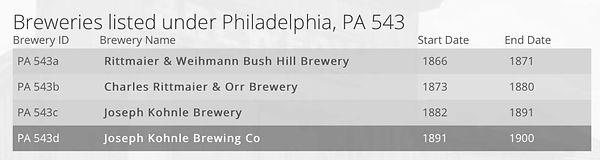 brewery state list.jpeg