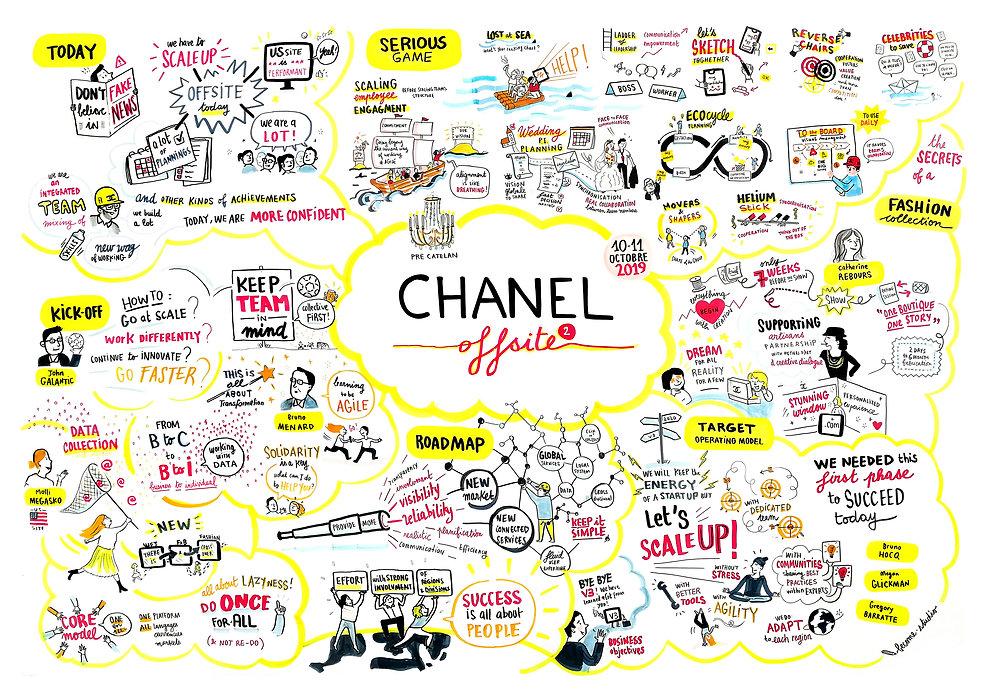 Chanel_offsite_2019_1.jpg