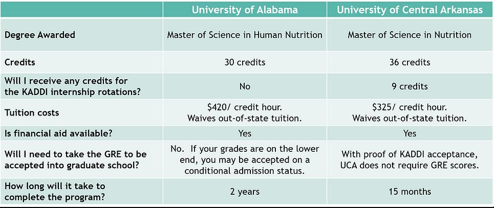 Masters Degree Partnership Updated 2-4-2