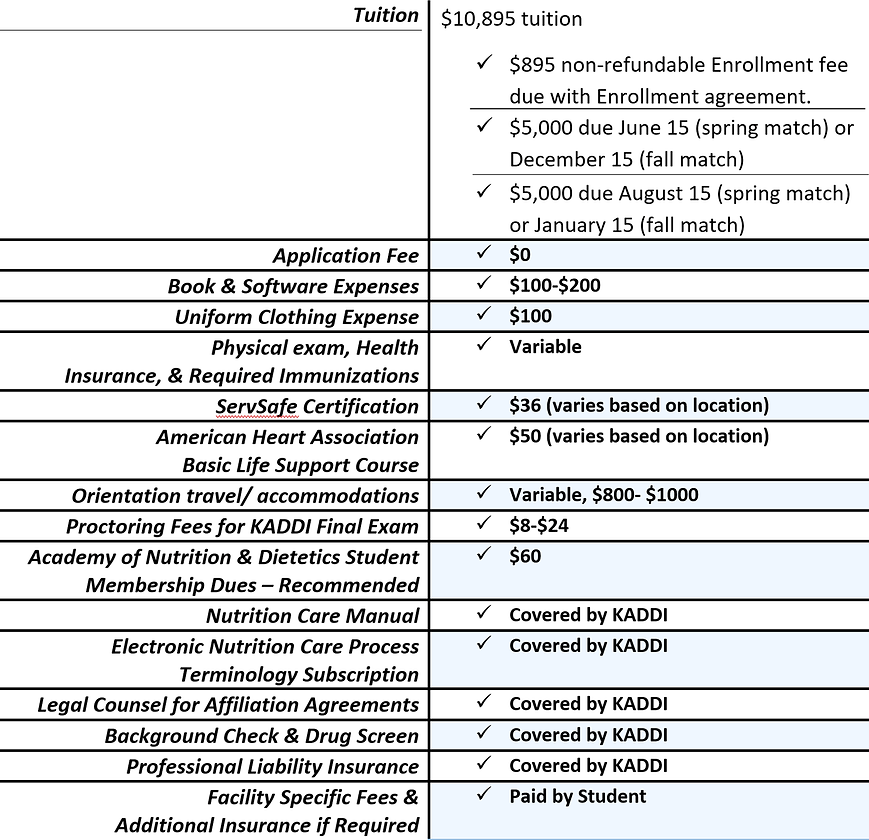 Tuition and Fees UPDATED.png