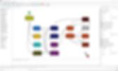 Vitaq Test Activity user guide diagram 1
