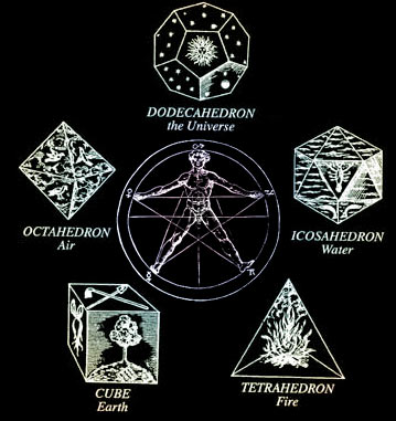 wizard-platonic-solids-and-elements