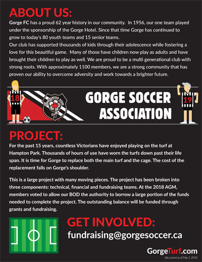 Gorge-Soccer-About-09042018-400.jpg