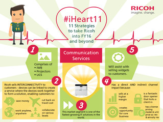 This week we focus on #iHeart11 strategy.