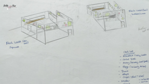 Control Technical Room Interior design