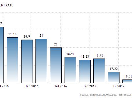 """המספרים אומרים הכל- השקעה בנדל""""ן בספרד"""